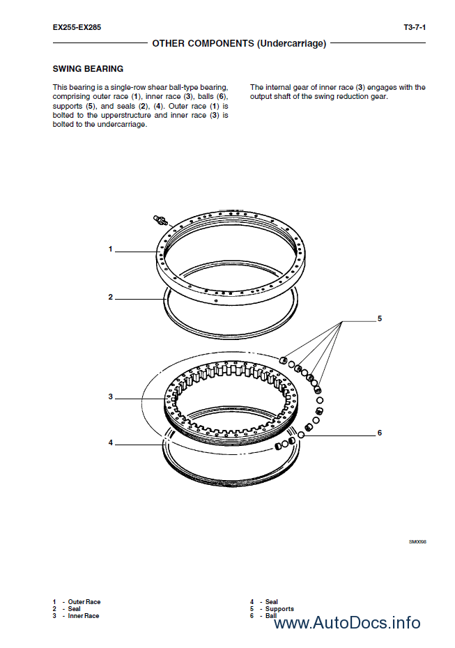 Fiat Kobelco EX255-EX285 Tier2 PDF Workshop Manual