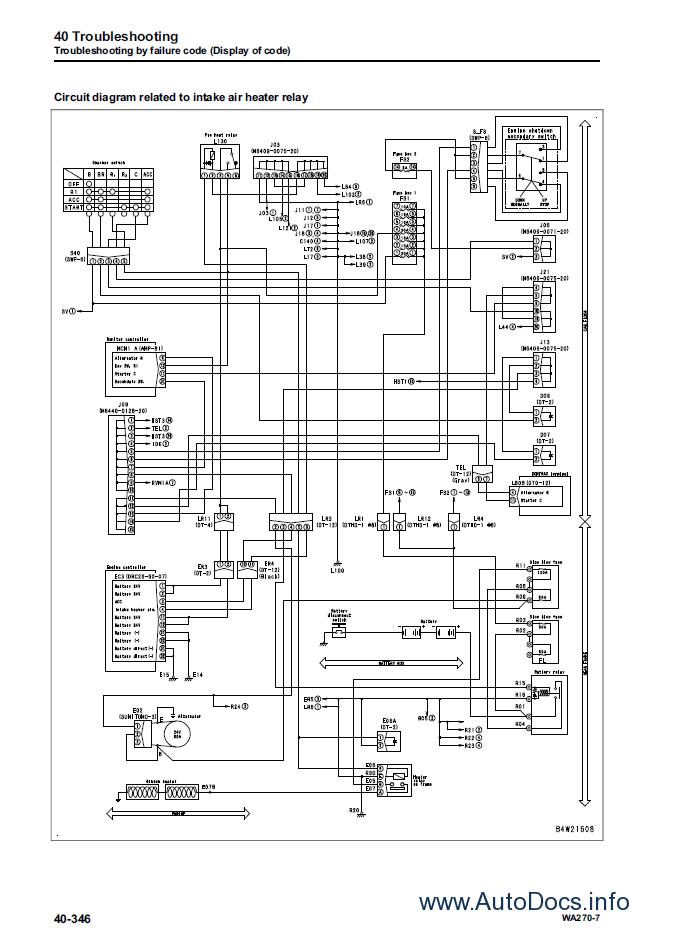 Komatsu WA270-7 Wheel Loader + USA Shop Manual PDF