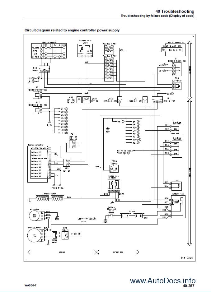 Komatsu WA500-7 Wheel Loader + USA Service Manuals PDF