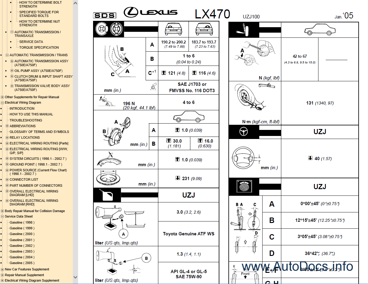hight resolution of lexus lx470 wiring diagram pdf diy wiring diagrams u2022 saab 9 3 wiring