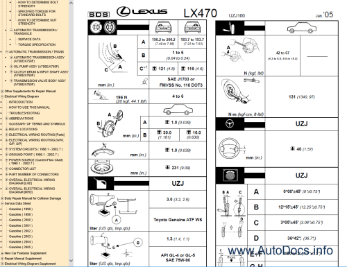 small resolution of lexus lx 470 wiring diagram wiring library rh 88 kaufmed de 110v plug wiring outlet wiring