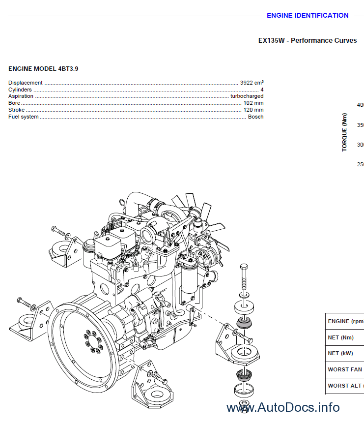 Fiat Hitachi Engine EX135W, EX165W Workshop manual