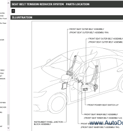 nh n motorcycles this lexus lx470 service manual free highly detailed lx470 shop with confidence choose a vehicle model specific services guide  [ 1257 x 932 Pixel ]