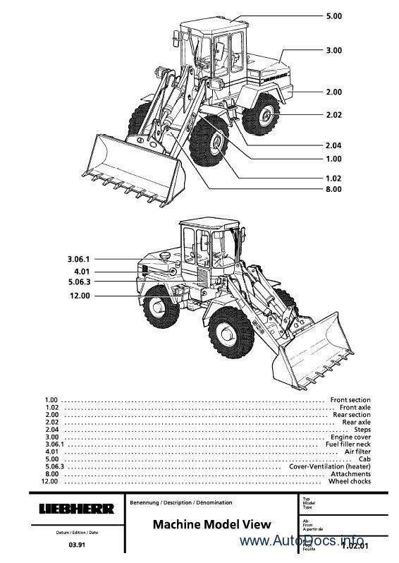 Download Liebherr L506-L510 Loader Service Manual PDF