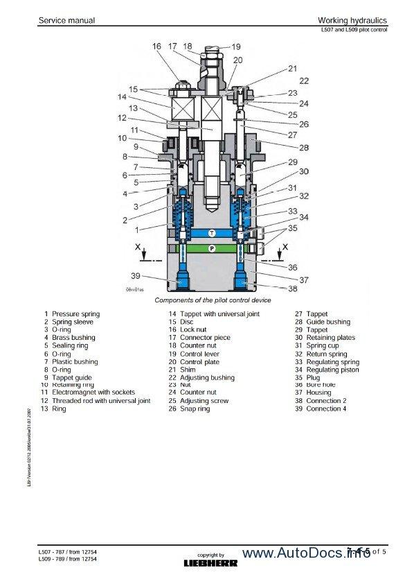 Repair manuals Liebherr L507S, L509S, L514 Stereo Wheel