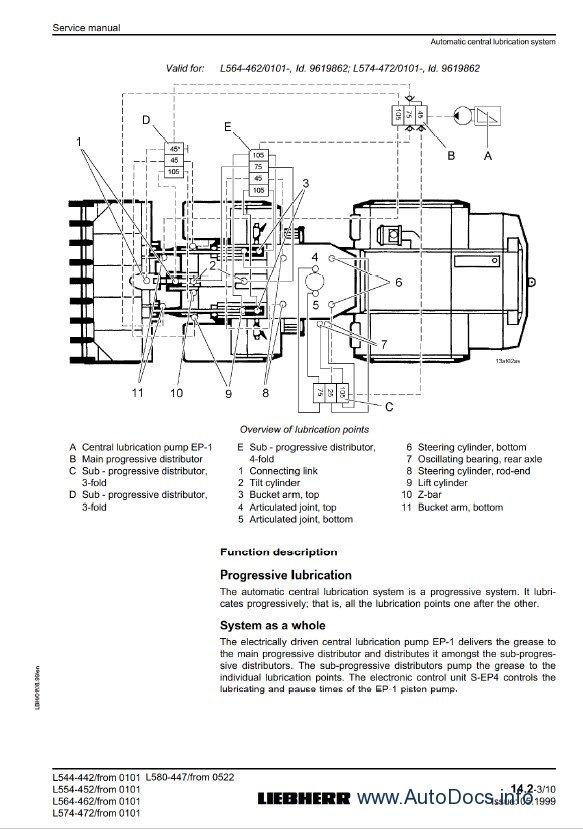 Download Liebherr L544-L580 Loader Service Manual PDF