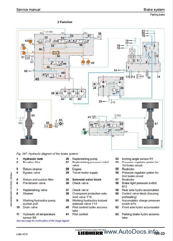 Download Liebherr L566 1619 Wheel Loader Service PDF