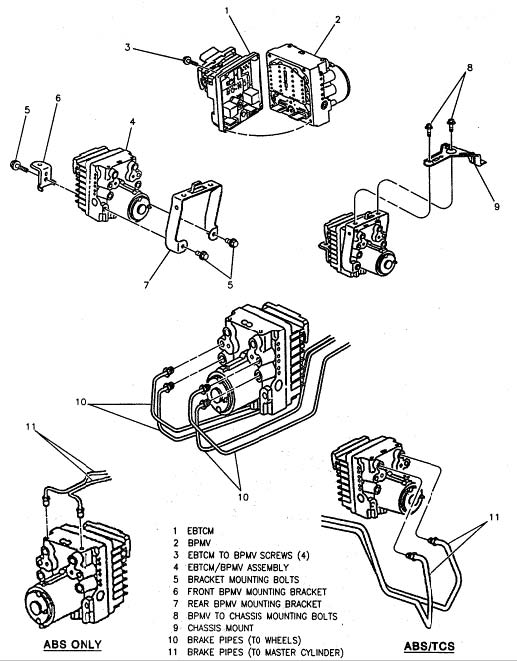 1996-1999 Bonneville ABS Removal Instructions