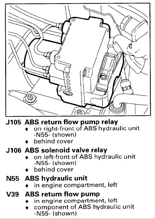 1998-1999 Audi A8, A6, or A4 ABS Removal