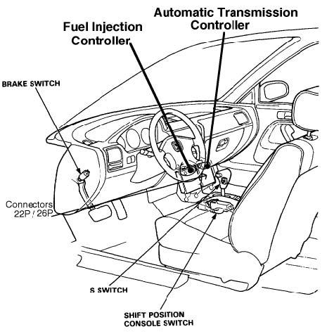 Honda Accord TCU Location