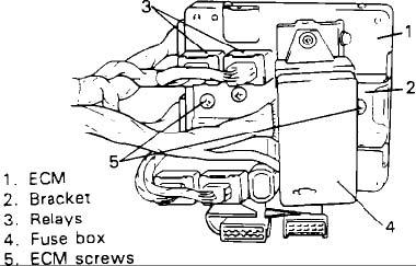 Suzuki Sidekick ECU Removal Instructions
