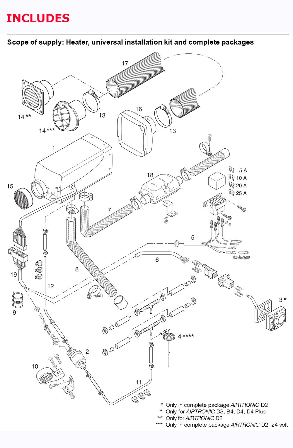 hight resolution of wiring diagram 2005 smart fortwo imageresizertool com citroen xsara picasso 2 0 hdi fuse box diagram