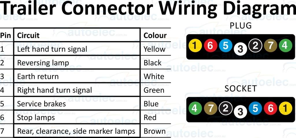 wiring diagram trailer lights ireland