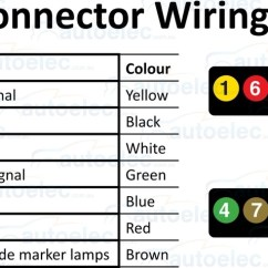 7 Way Trailer Connector Wiring Diagram Nissan Patrol Y61 Radio Britax Holden Pin Flat Female Socket Caravan Reed Switch N/c