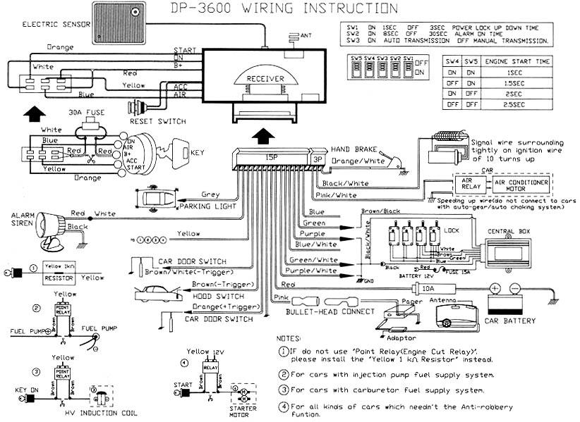 Clifford Car Alarm Wiring Diagram - Somurich.com