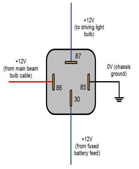 4 Pins 12V 40 Amp Waterproof Relay 75.3777-10 / 90.3747-10