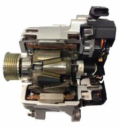 alternators [ 1600 x 1200 Pixel ]