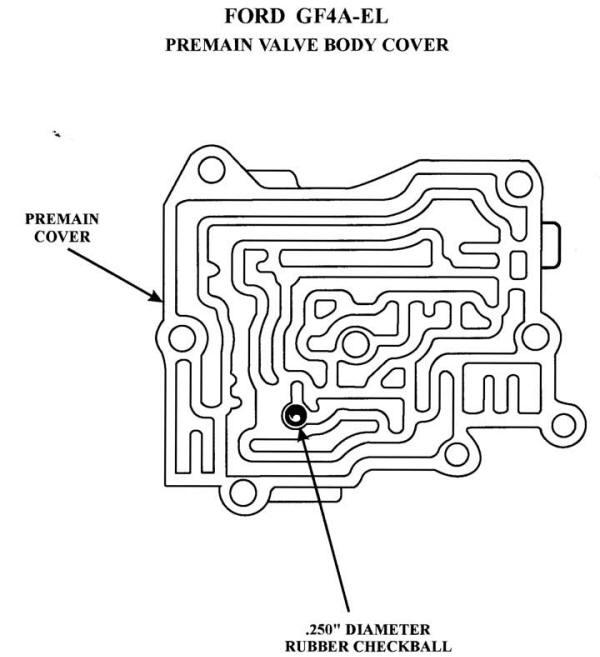Caja de transmision automatica ford escape