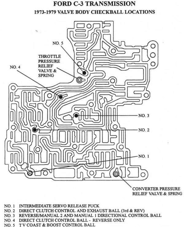 Aod Transmission Manual Valve Body