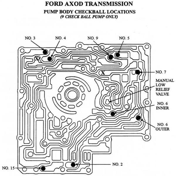 Caja de transmision automatica ford