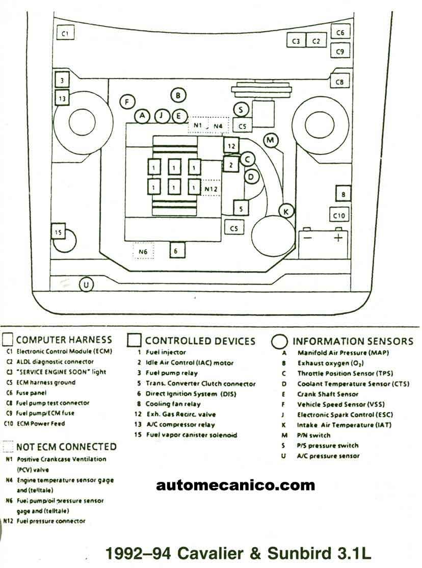1997 Chevy Cavalier Engine Diagram G Motors Chevrolet Buick Cadillac Oldsmobile Pontiac