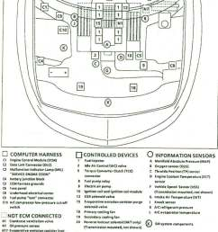 gfci wiring to multiple outlets diagram pdf 74kb images frompo chevrolet beretta 2 2 1994 auto [ 835 x 1144 Pixel ]