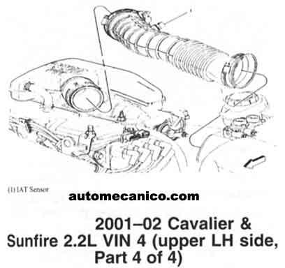 2002 Pontiac Sunfire Fuel Filter Location, 2002, Free