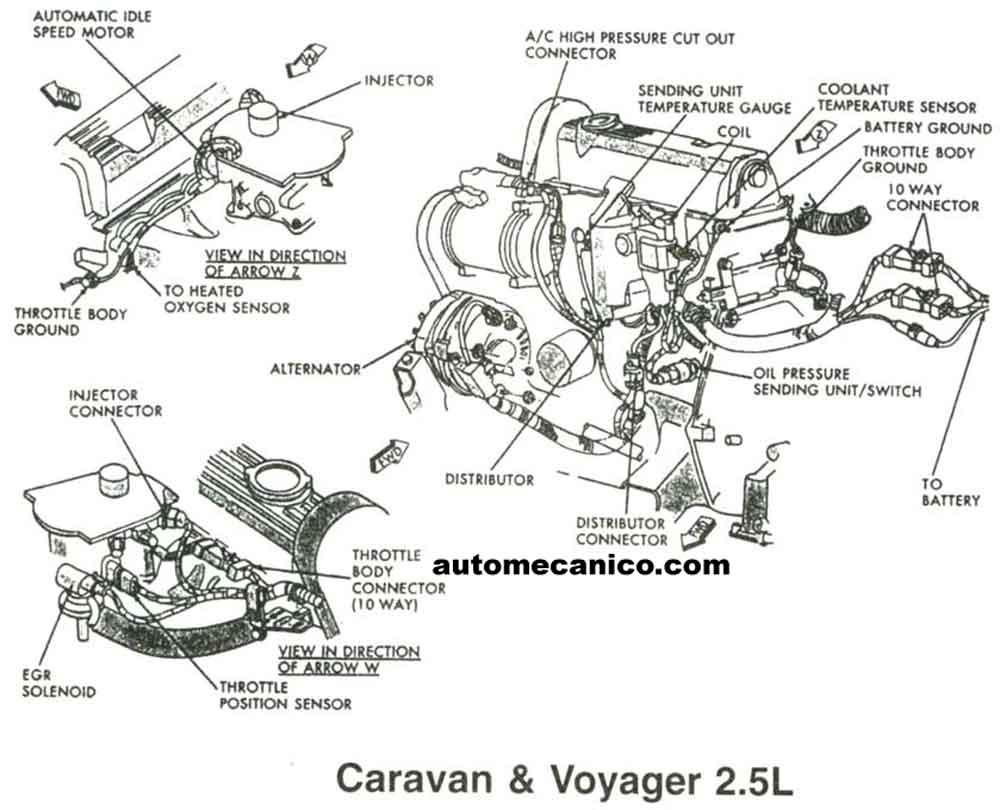 1992 Dodge Dakota Wiring Diagram Chrysler Dodge Jeep Sensores Light Trucks Vans 1991 2002