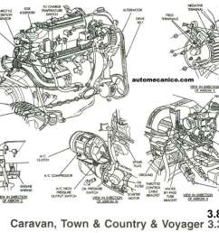 chevy 2 8 engine diagram wiring diagrams bibchevy 2 8l v6 engine diagram wiring diagram used [ 1000 x 840 Pixel ]