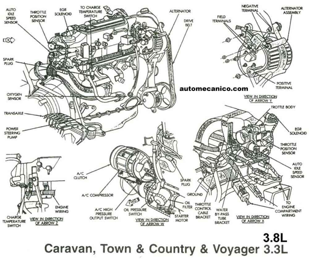 medium resolution of chevy 2 8 engine diagram wiring diagrams bibchevy 2 8l v6 engine diagram wiring diagram used