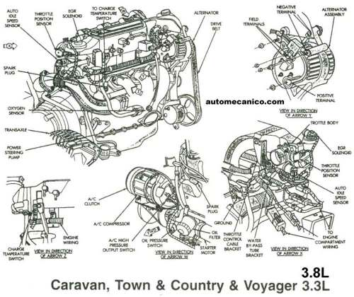 small resolution of chevy 2 8l v6 engine diagram wiring diagram used 2 8l v6 engine wiring diagram and