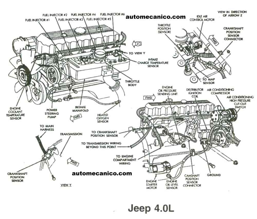 Jeep Patriot Engine Diagram E53 Wiring Diagram