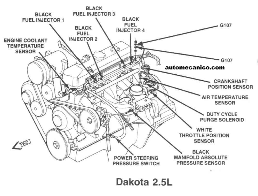 Motor 2.5L