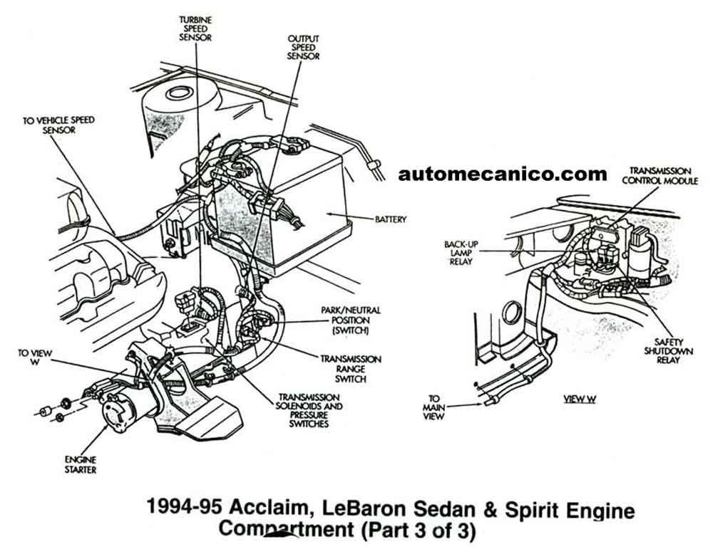 CHRYSLER-Sensores-AUTOMOVILES-1991/1995