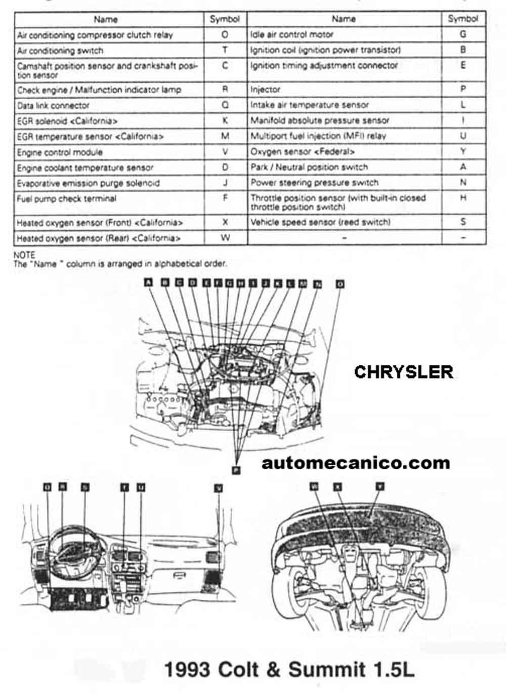 1993 Motor 1.5L