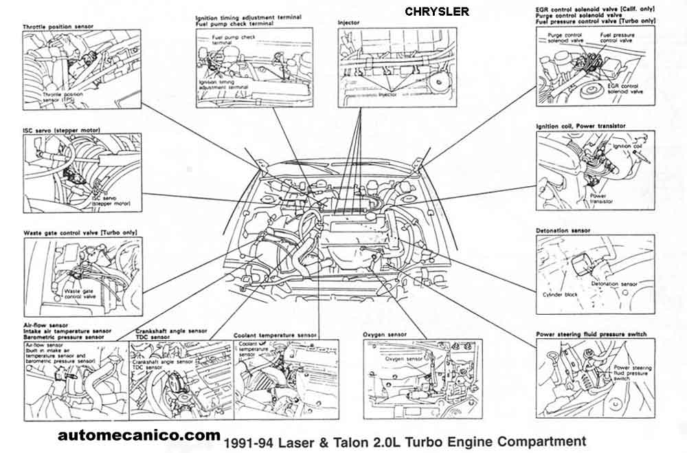 Wiring Diagram 1993 Plymouth Sundance 1993 Plymouth