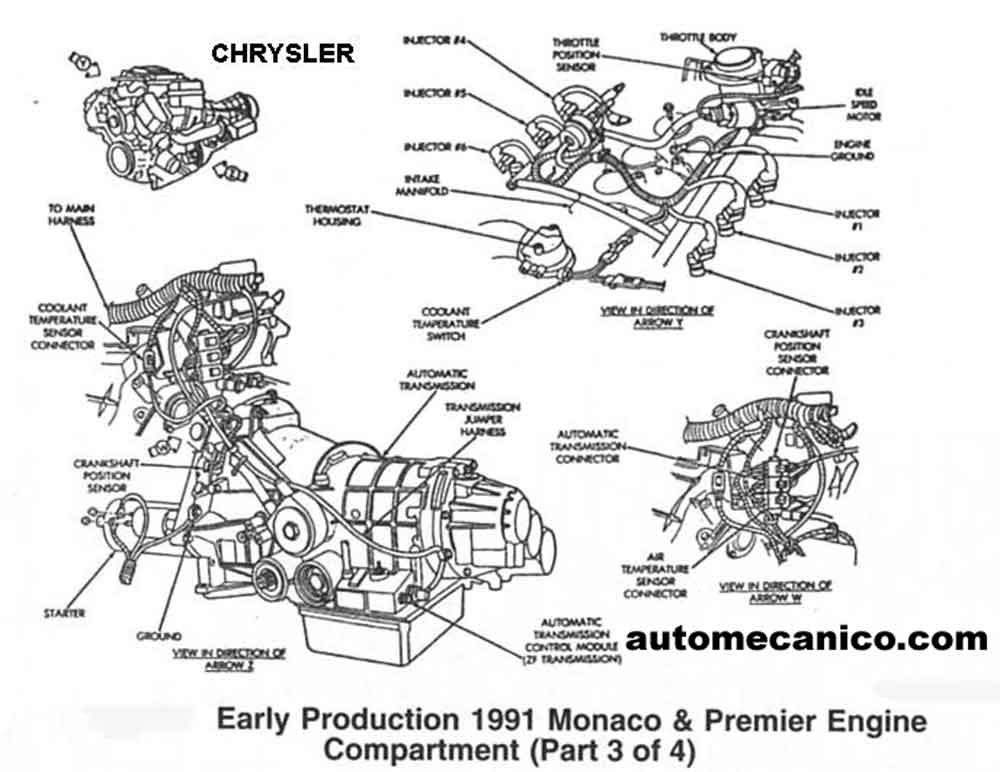 Early Production 1991