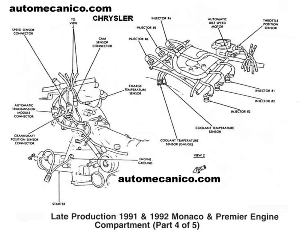 Late Production 1991 & 92