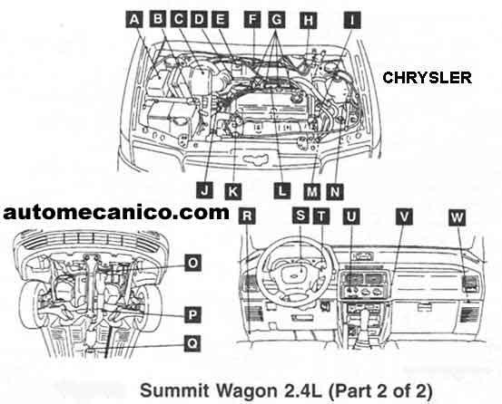 CHRYSLER-Sensores-AUTOMOVILES-1996/1998