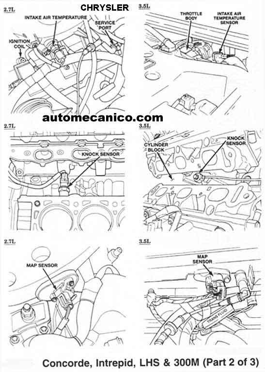 CHRYSLER, Sensores-AUTOMOVILES, 2001-02