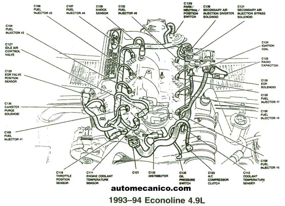 1991 Ford F 150 4 9l Engine Diagram. Ford. Auto Wiring Diagram