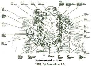 Ford 4 9l Engine Cylinder Diagram, Ford, Free Engine Image For User Manual Download