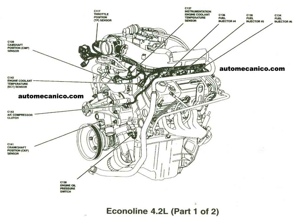 91 Honda Crx Fuse Box Diagram, 91, Free Engine Image For