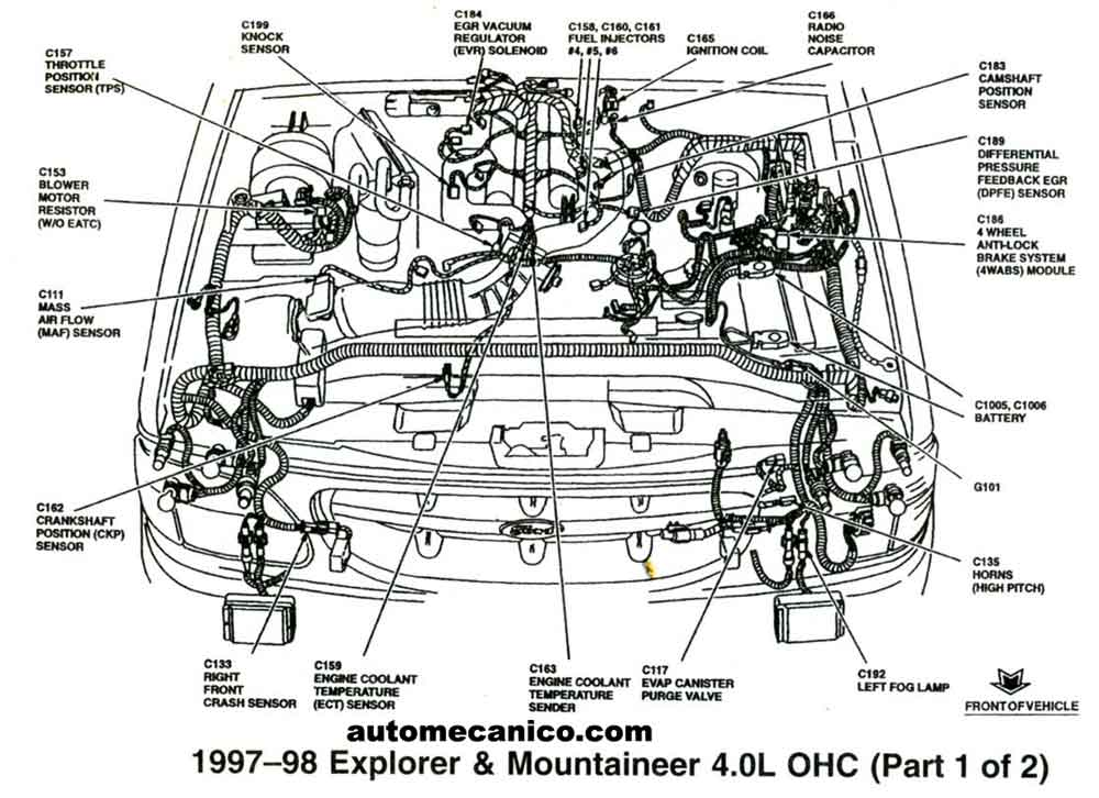 Ford Taurus Transmission Problems - Auto Electrical Wiring Diagram