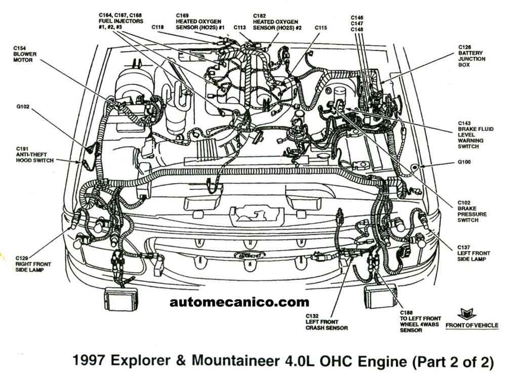 ford motor diagrama