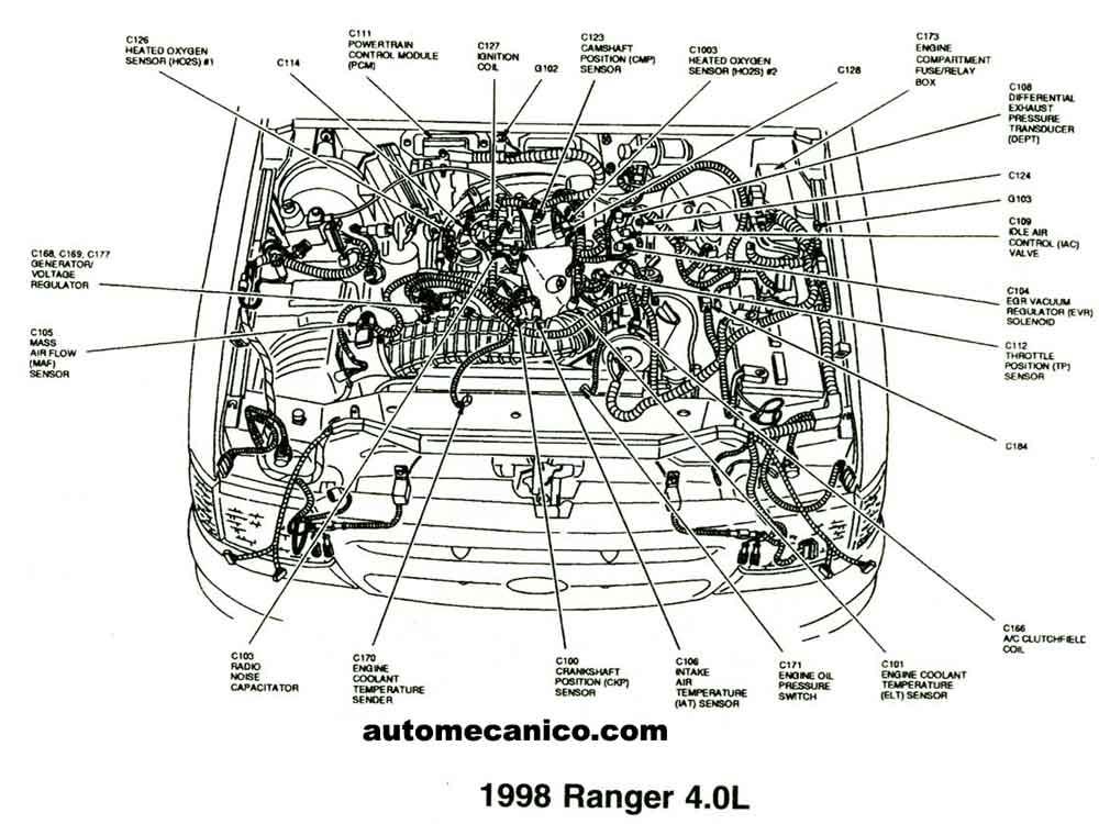 FORD-Sensores-1995-1998