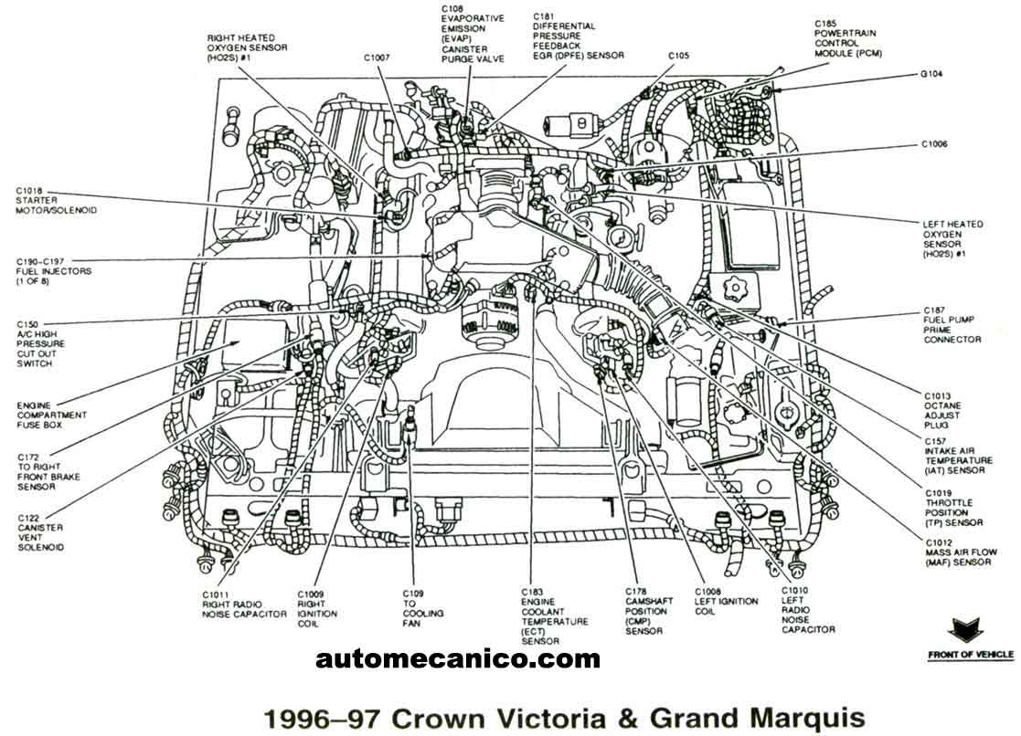 99 mercury cougar fuse box diagram series battery wiring stereo auto