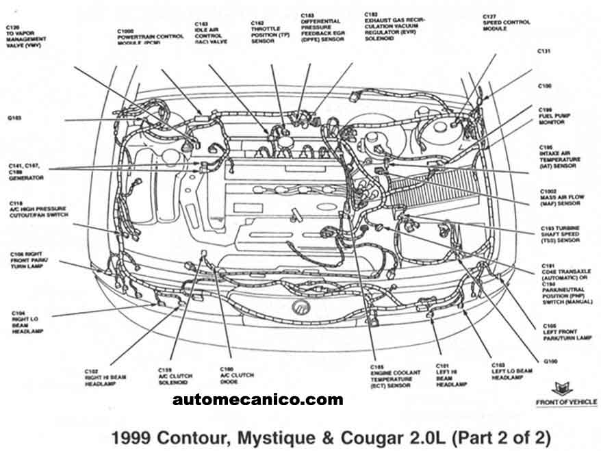 Mercury Fuse Box Diagram Mercury Headlight Switch Diagram