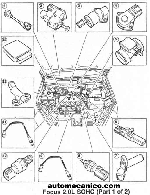 2001 Ford Focus 2 0 Sohc Engine Diagram