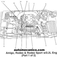 Isuzu Rodeo Wiring Diagram Pv Installation 2002 Fuse Box 1999 Amigo Engine Manual E Books